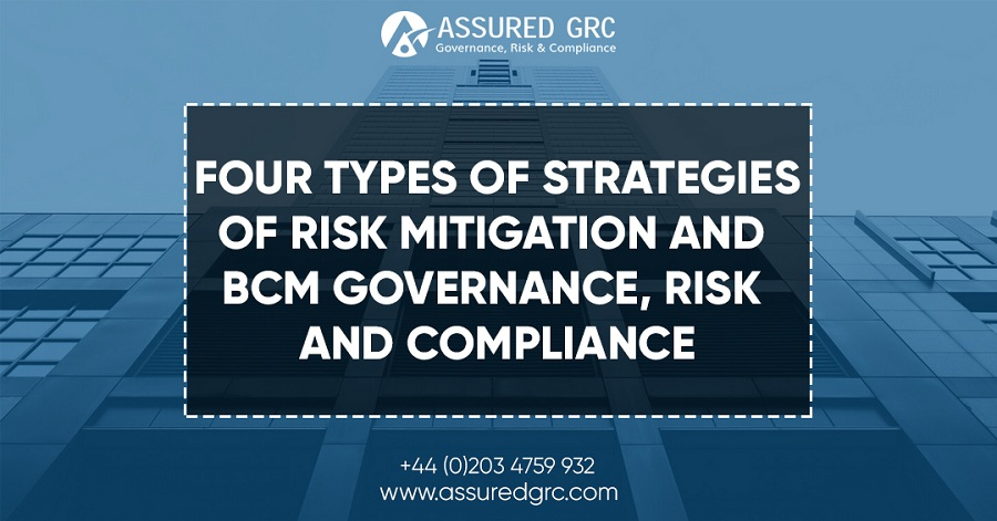 Four types of strategies of Risk Mitigation and BCM Governance, Risk and Compliance
